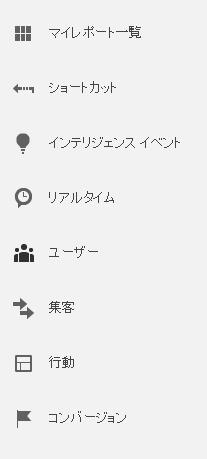 Googleアナリティクスメニュー