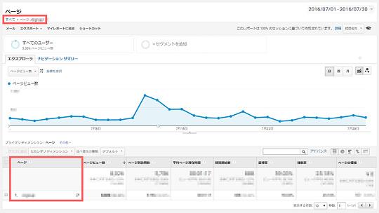 Googleアナリティクスの特定ページのPV