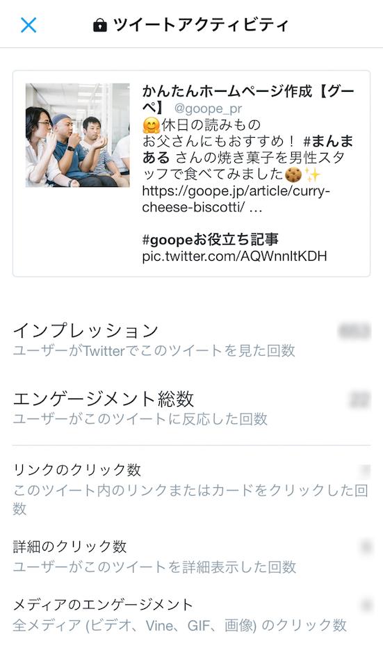 スマホアプリから見たTwitterのツイートアクティビティ画面